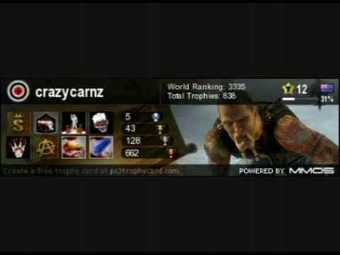 My PS3 Trophies+PS3 Trophy sound effect