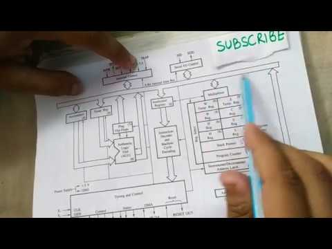 tricks to learn architecture and block diagram of 8085 microprocessor