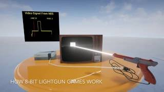 Playing Light Gun Games on a Modern LCD TV