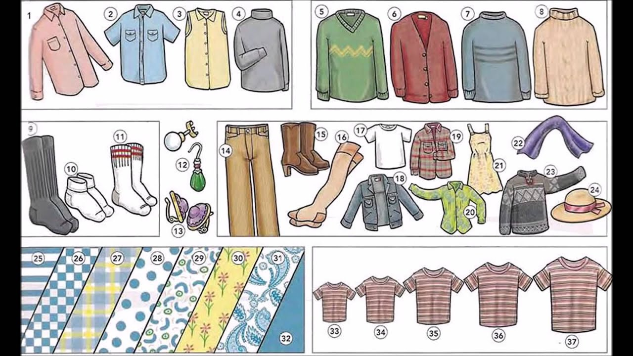 Clothes vocabulary list esl