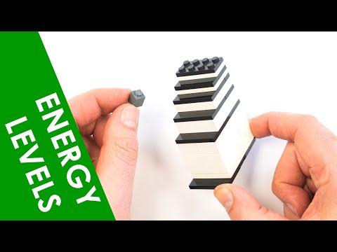 A Level Physics - Electron Energy Levels