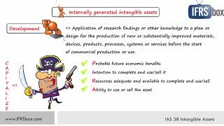 IAS 38 Intangible Assets (summary)