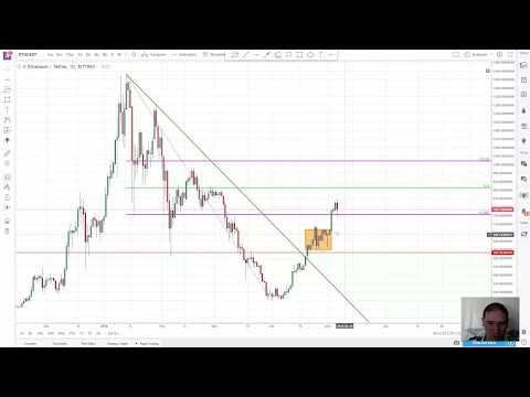 Bitcoin sous 10000 USD La semaine des opportunités!  Point hebdo crypto trading
