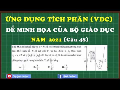 Câu 48|Ứng dụng tích phân tính diện tích hình phẳng|Đề minh hoạ 2021(VDC)|Thầy Nguyễn Văn Huỳnh