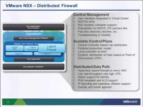 VMworld 2013: Session SEC5893 - Changing the Economics of Firewall Services