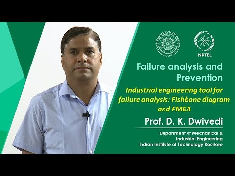Lecture 13- Industrial Engineering Tool For Failure Analysis: Fishbone Diagram And FMEA