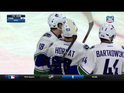 Canucks @ Hurricanes Highlights 01/15/16