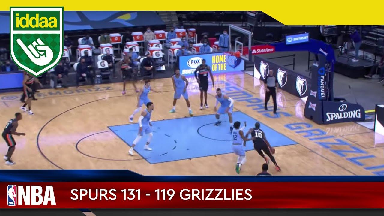 San Antonio Spurs – Memphis Grizzlies Maç Özeti