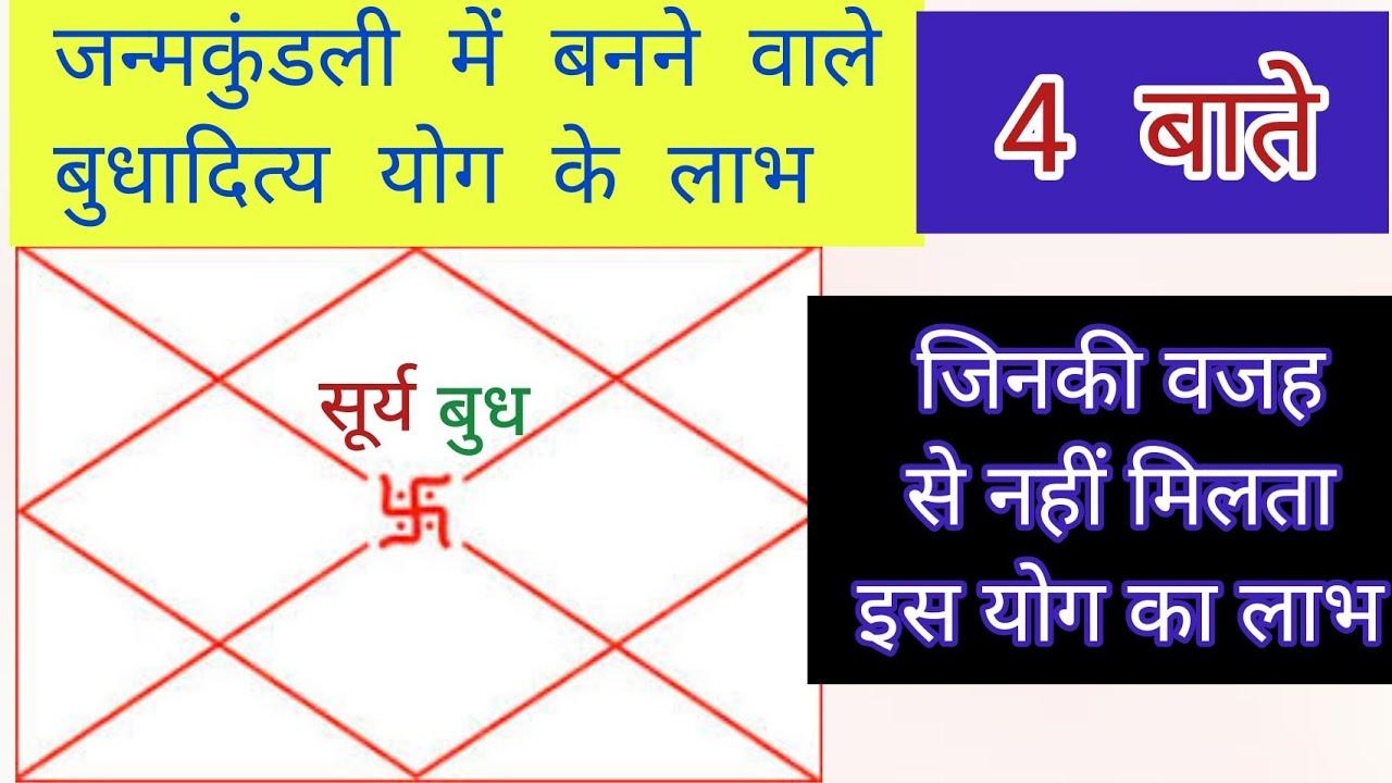 क्यों नहीं मिलता बुधादित्य राजयोग का फल। Budhaditya Rajyog Fail। Budhaditya yog in kundli