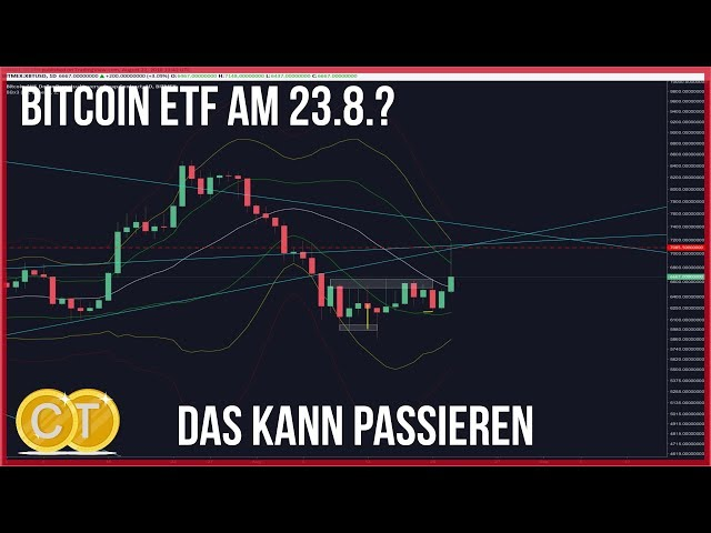 🤨6666$ Bitcoinanalyse vor 1. ETF Entscheidung am 23.8. 🧐