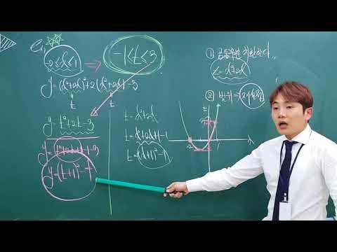 개념원리 수학(상) 이차함수 최대 최소 (2)