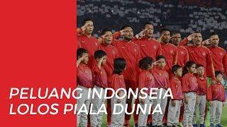 Indonesia akan Bertemu Malaysia di Kualifikasi Piala Dunia 2022