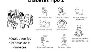 Signs and Symptoms of Diabetes - Spanish