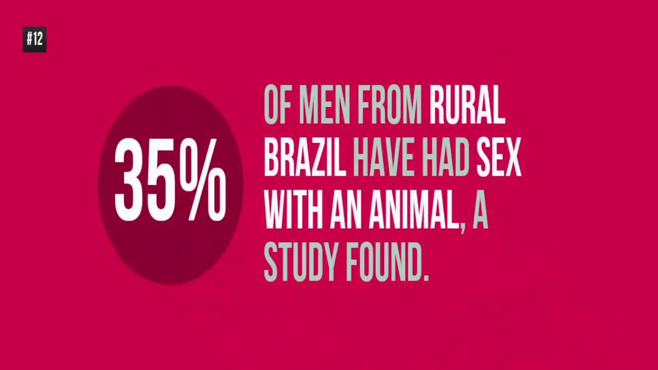 Brazil facts sex