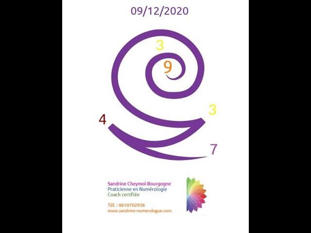 Les énergies du 09/12/2020 en numérologie