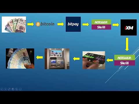 Bitcoin trading academy 168