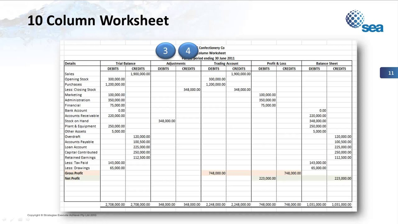 10 Column Worksheet Explained YouTube – Blank Accounting Worksheet