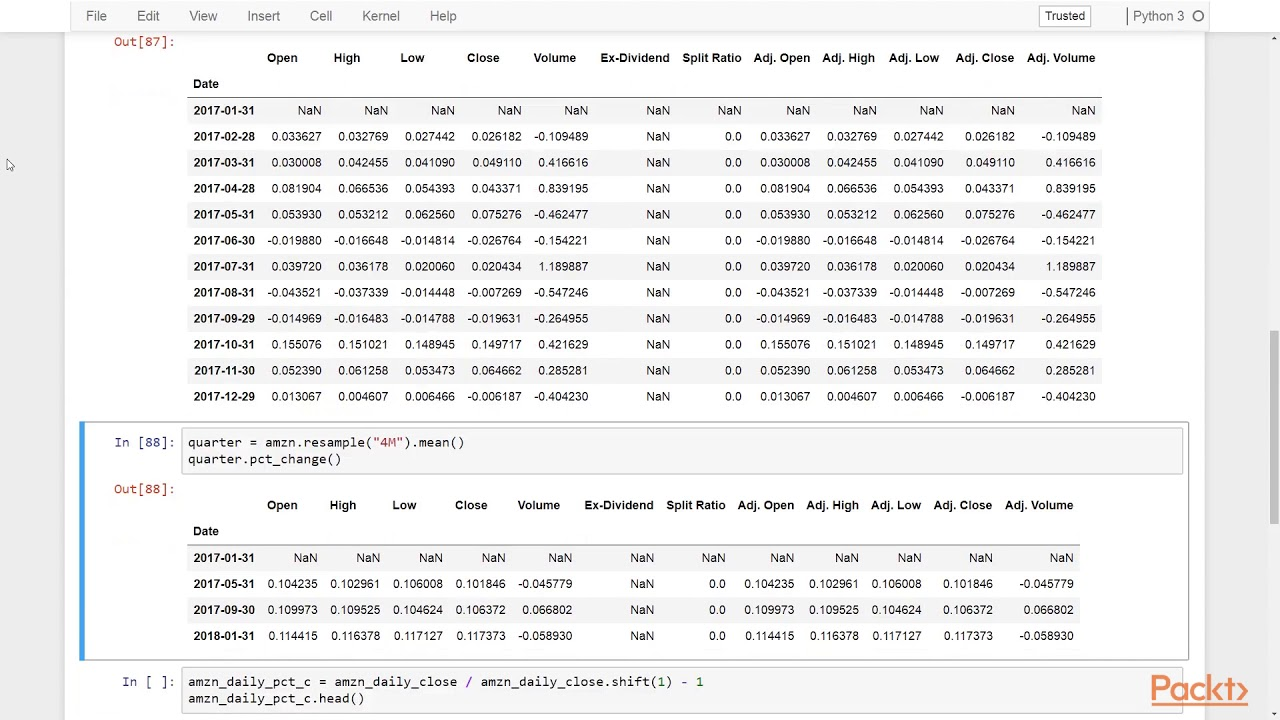 Building Trading Algorithms with Python: Implement Stock Market Analysis in  Python|packtpub com
