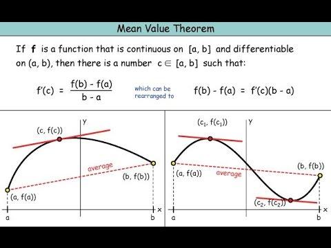 Mathematics: Illustration On Lagrange Mean Value Theorem