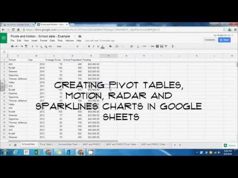 Creating Pivot Tables, Motion, Radar & Sparklines Charts in Google Sheets