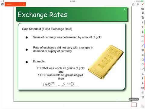 History Of Exchange Rates