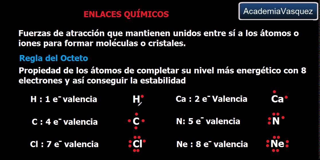Enlaces Químicos Estructura De Lewis Y Regla Del Octeto