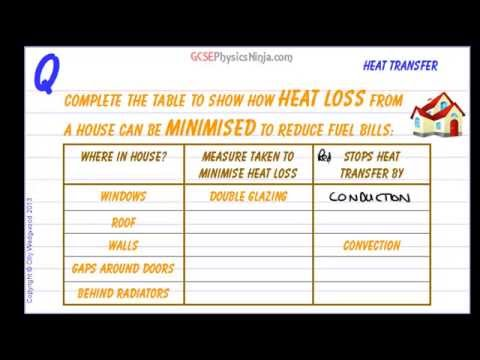 GCSE Physics Revision - Reducing heat loss from a house