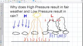 Weather: How Does High and Low Pressure Affect Precipitation?