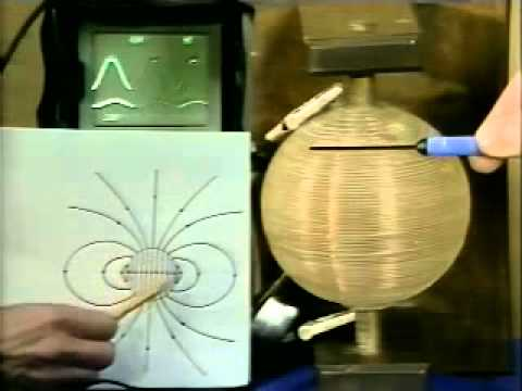 Chapter 8 5 1 (demo only): Field and Inductance of a Spherical Coil