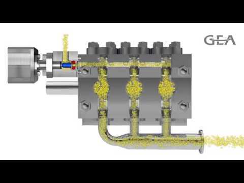 GEA Group   Niro Soavi Homogenization Process  STD valve English   YouTube