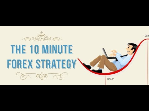 Learn to day trade in forex