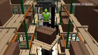 Virtual Showroom: Very Narrow Aisle Rack