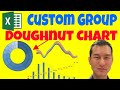Excel 2016 Dashboard Custom Grouping and Doughnut Charts - Pivot Table Dashboard Part 2