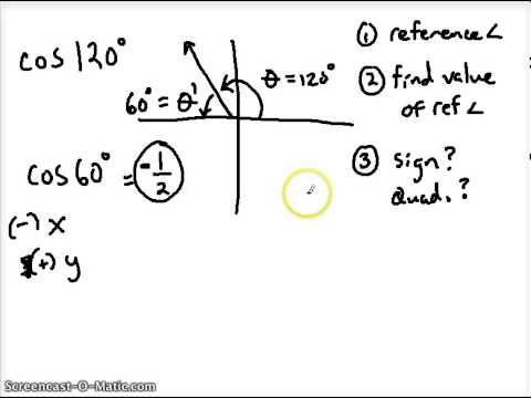How to use trig to find angles