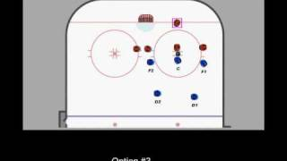 hockey tutorials