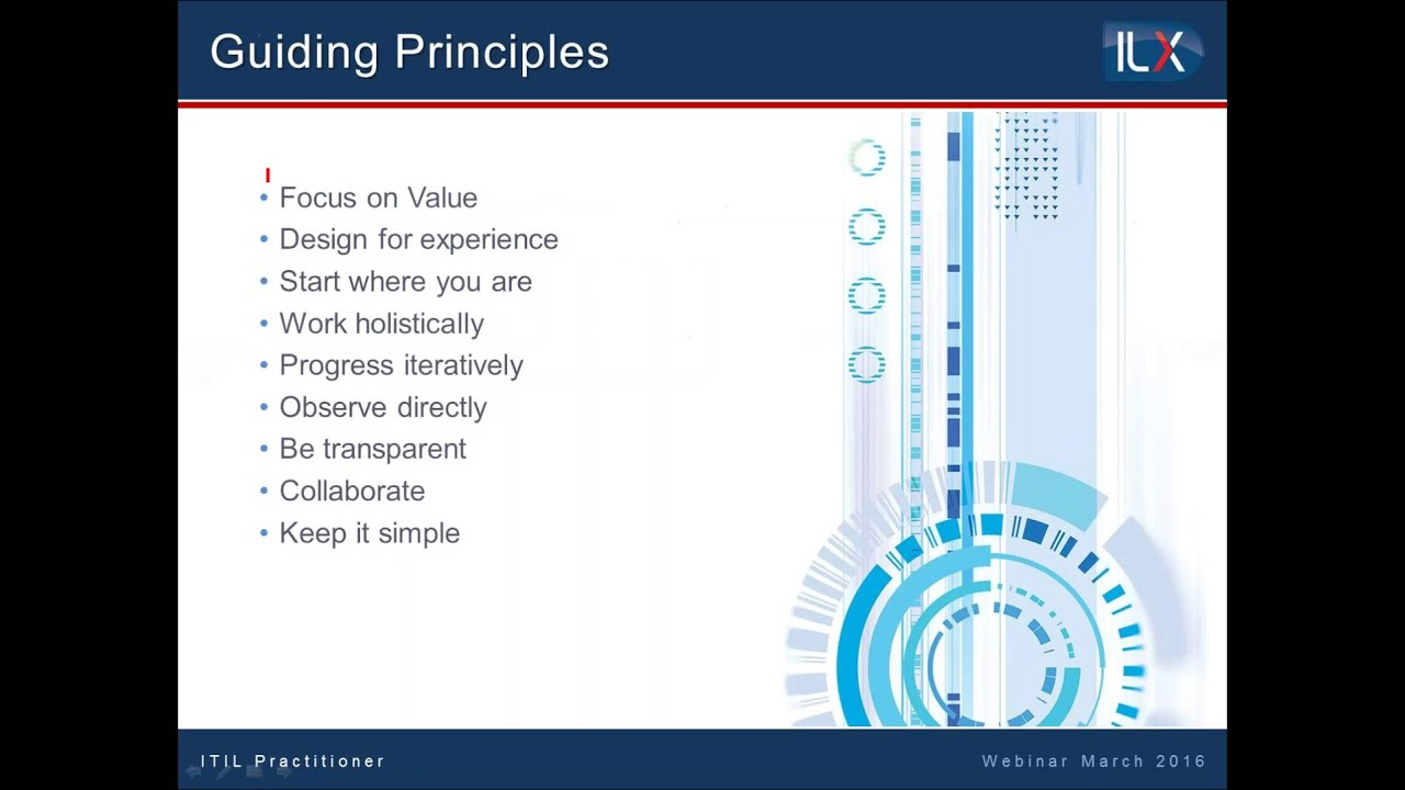 Introduction to itil practitioner youtube introduction to itil practitioner 1betcityfo Images
