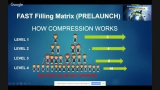 volishon matrix volishon fast start matrix compensation plan   see how volishon s matrix works