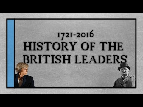 History of British Leaders (PMs and Monarchs) - 1721 - 2016