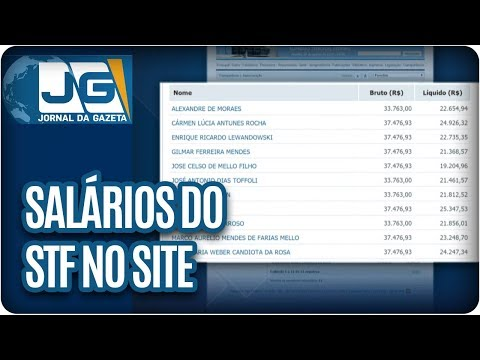 Todos os salários do STF no site