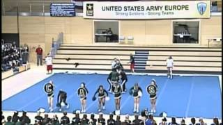 Division 2 Naples Wildcats - 2014 DoDDS Europe Cheerleading Championships