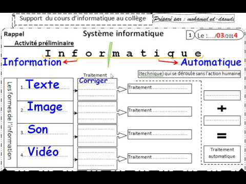 L informatique doovi for Definition architecture informatique
