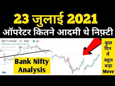Bank Nifty Prediction Analysis For 23-July-2021 || Bank Nifty Levels || Tomorrow Bank Nifty Target