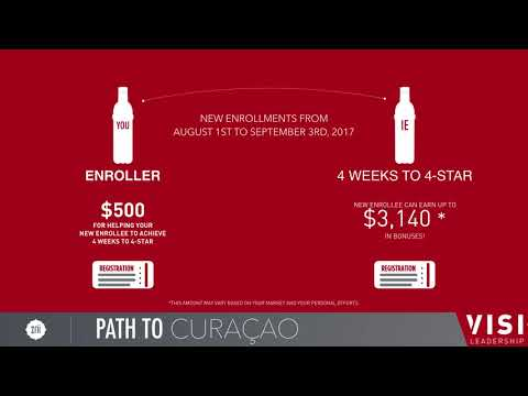 Path to Curacao Promo