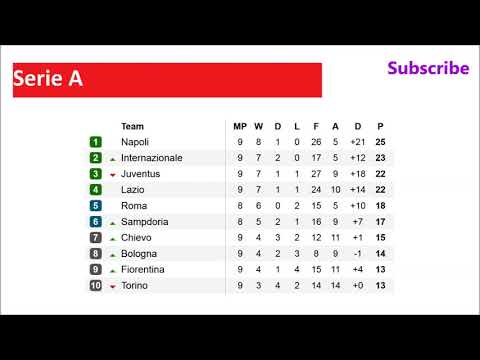 Football. seria a. table. results. fixtures. match day 9