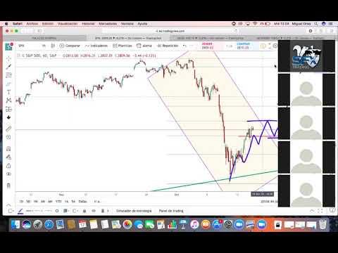 que-son-los-indices-y-para-que-nos-sirven-si-estudiamos-forex?-|-sfx-trading