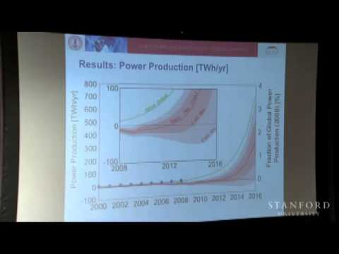 The Energy Balance of the Photovoltaic Industry: Is the PV Industry A Net Energy Provider?