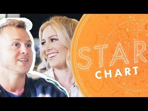 The Hills Stars Spencer and Heidi Pratt Birth Chart Reading | Star Chart with Aliza Kelly Mp3