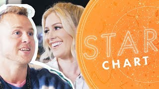 The Hills Stars Spencer and Heidi Pratt Birth Chart Reading | Star Chart with Aliza Kelly
