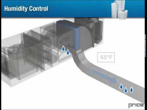 Price Training Modules: Displacment Ventilation