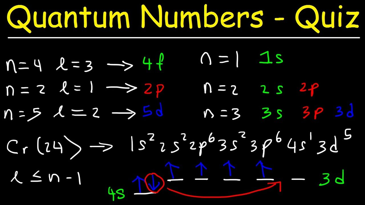 Orbitals, Quantum Numbers & Electron Configuration - Multiple Choice  Practice Problems